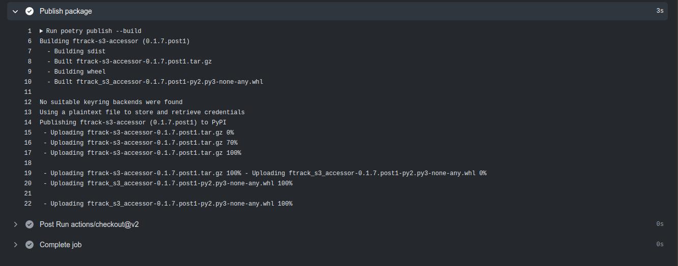 A Github actions publish to PyPI